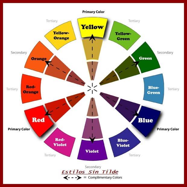Como Combinar Los Colores Estilos Sin Tilde - Colores-combinacion
